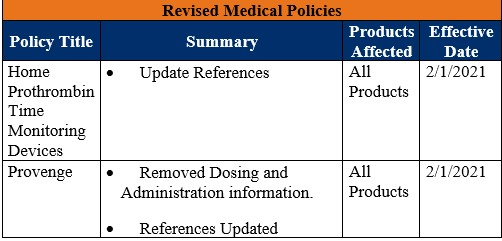 Medical Policy Updates2-1